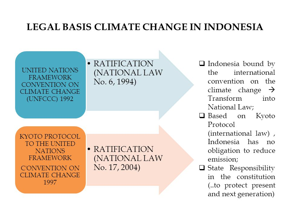 LEGAL BASIS CLIMATE CHANGE IN INDONESIA