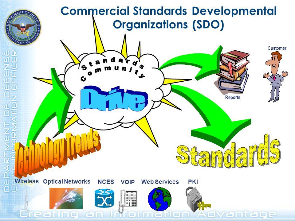 Commercial Standards Developmental Organizations (SDO)