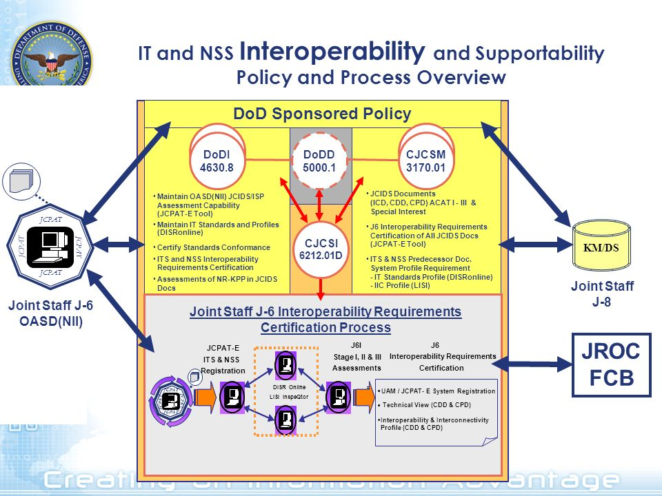 IT and NSS Interoperability and Supportability Policy and Process Overview