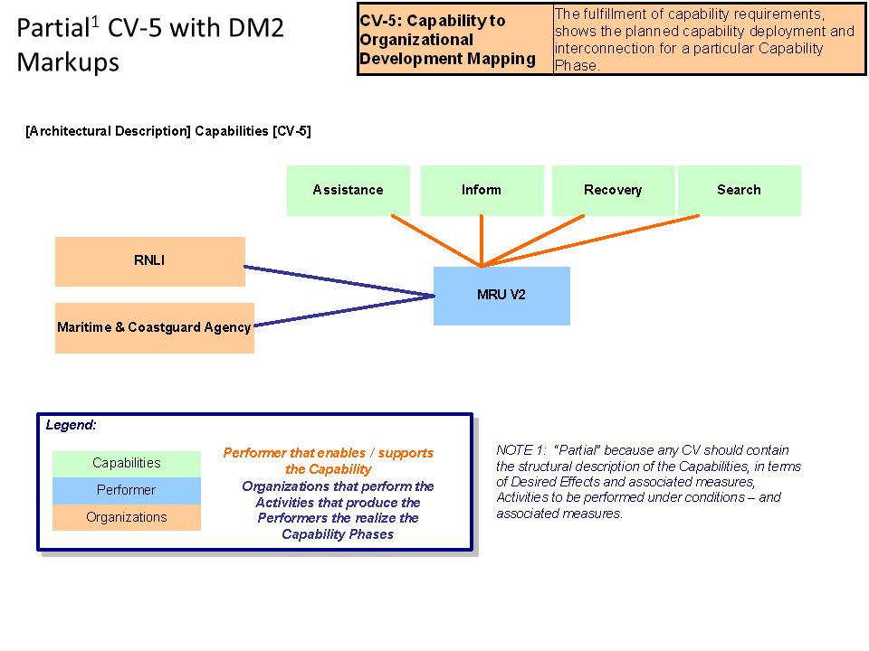 Partial1 CV-5 with DM2 Markups