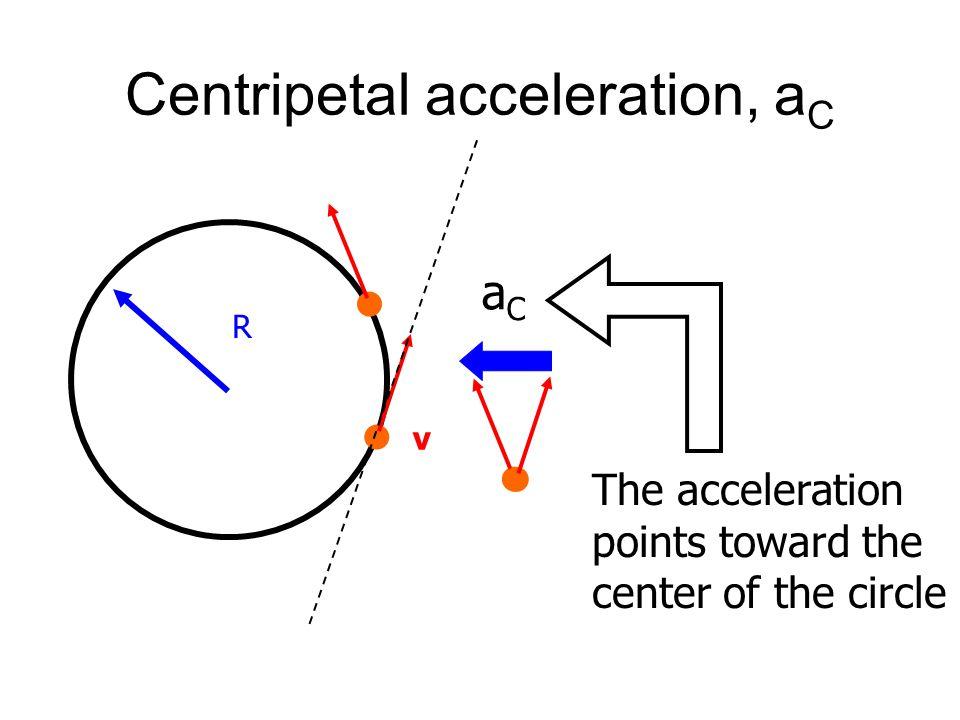 Centripetal acceleration, aC