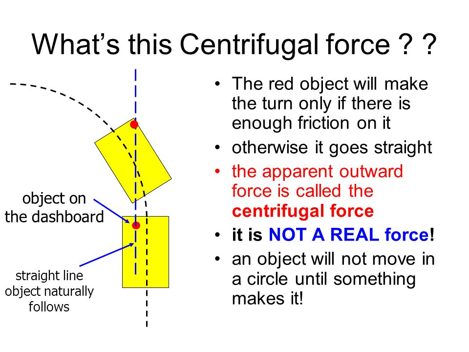 What's this Centrifugal force