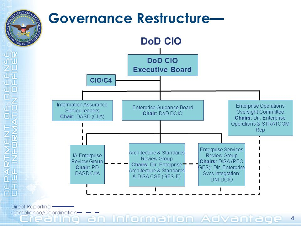 Governance Restructure—