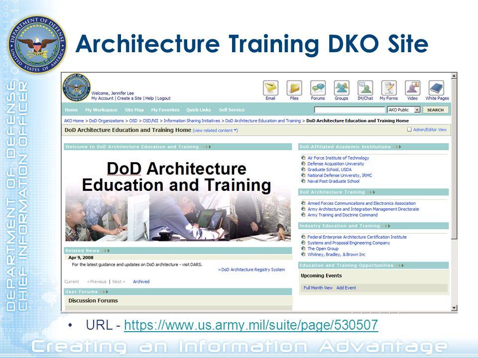 Architecture Training DKO Site