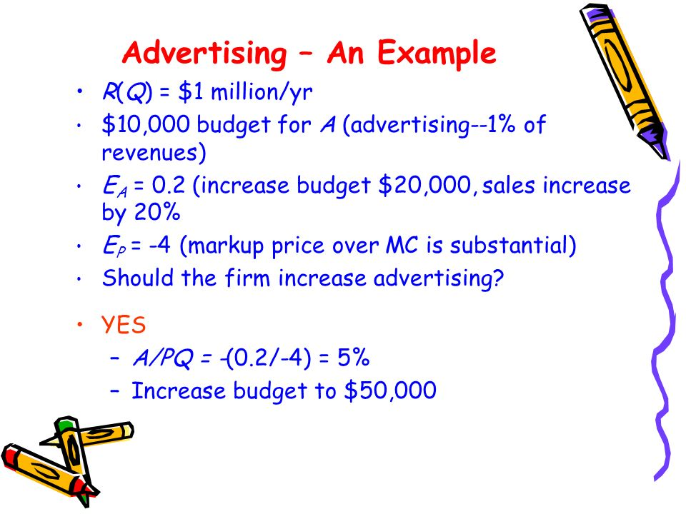 Advertising – An Example