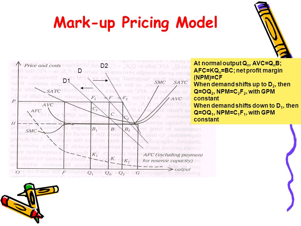 Mark-up Pricing Model At normal output Qn, AVC=QnB; D2