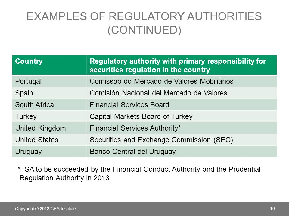 Examples of regulatory authorities (continued)