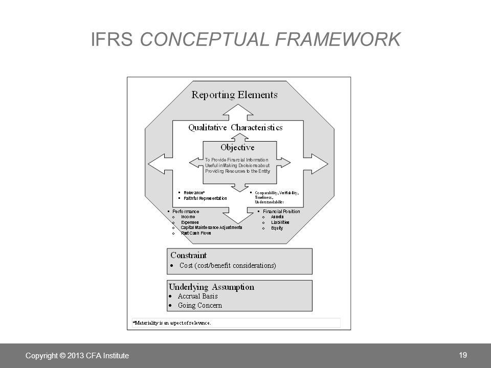 Ifrs conceptual framework