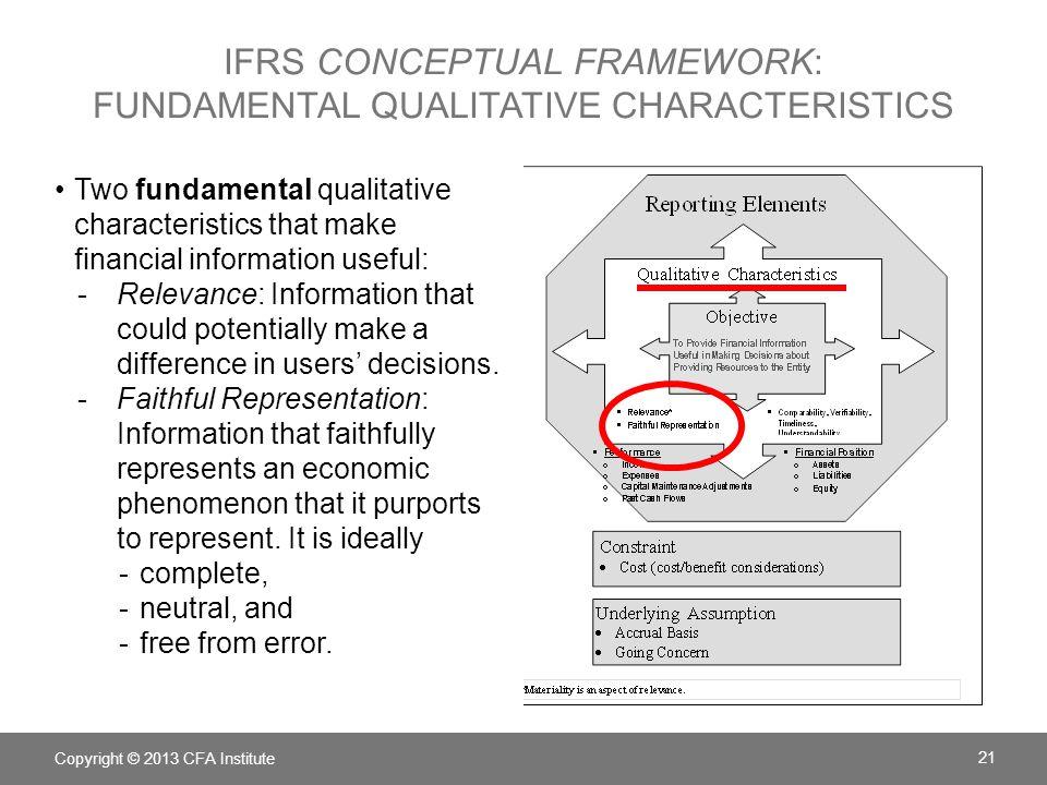 IFRS conceptual framework: fundamental qualitative characteristics