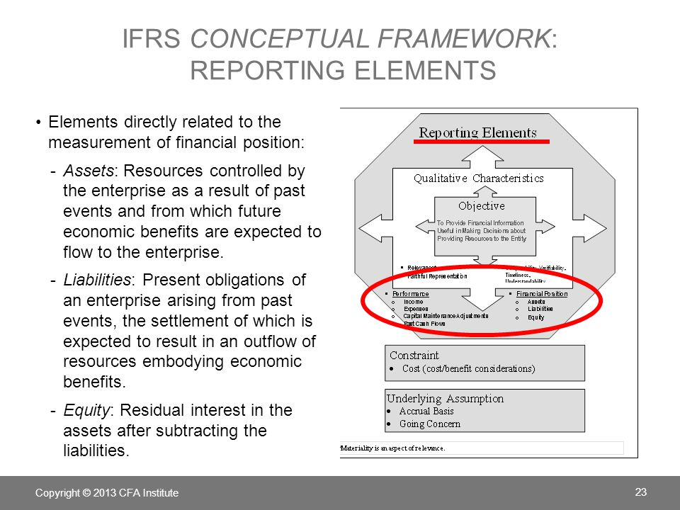 measurement of assets liabilities and equities in accounting International accounting standards board  measuring assets and liabilities -  investment professionals' views  adequacy of capital expenditure rates and.
