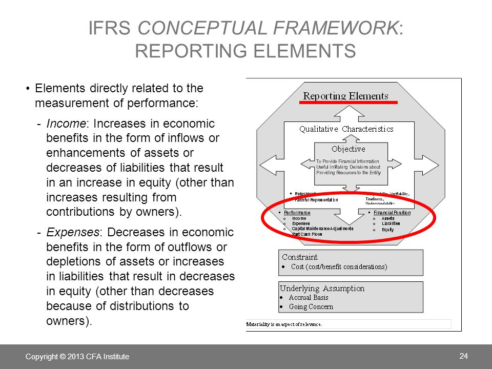IFRS conceptual framework: reporting elements