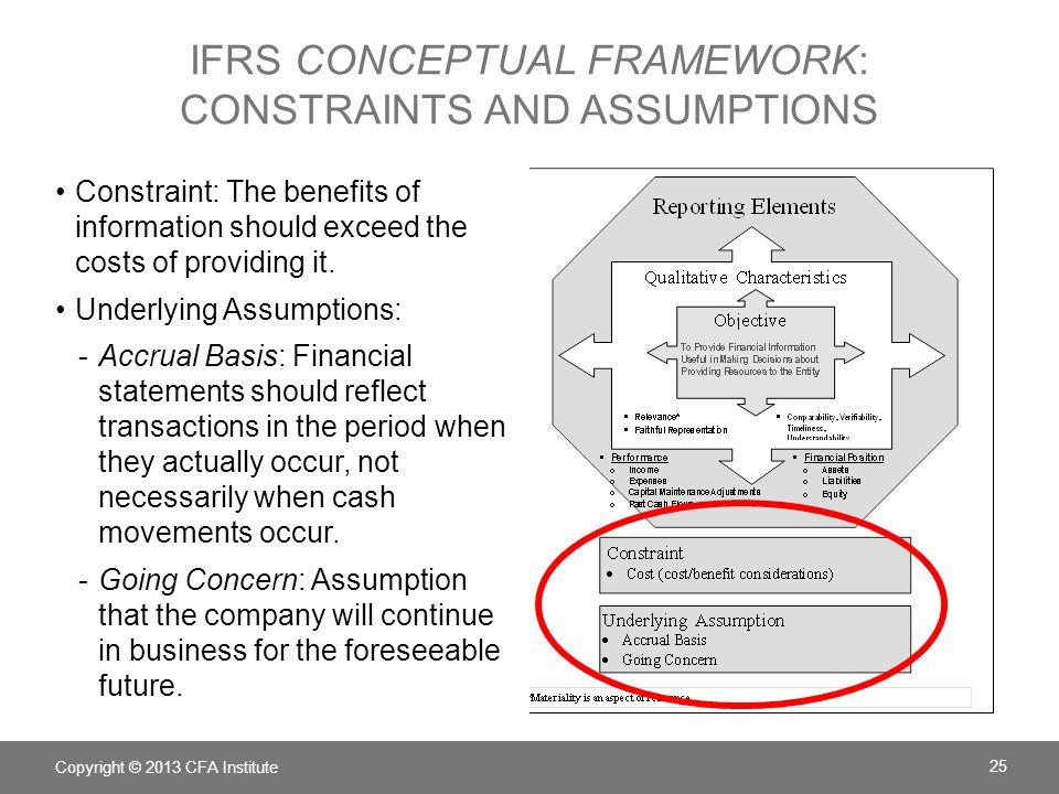 IFRS conceptual framework: constraints and assumptions