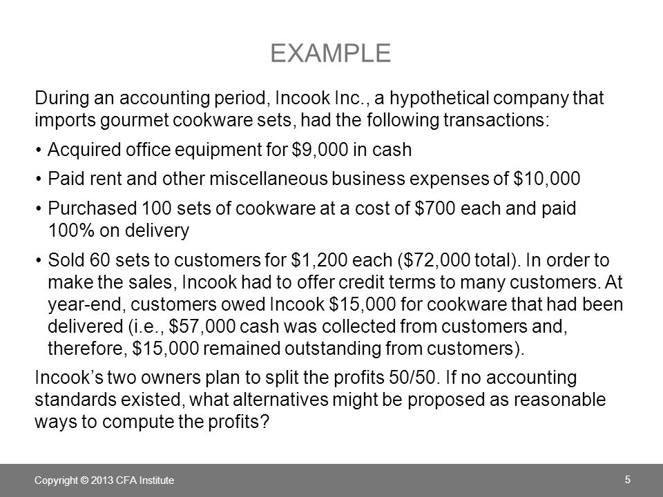 example During an accounting period, Incook Inc., a hypothetical company that imports gourmet cookware sets, had the following transactions: