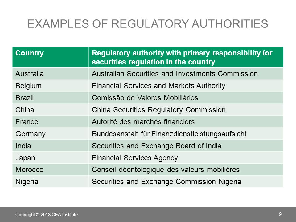 Examples of regulatory authorities