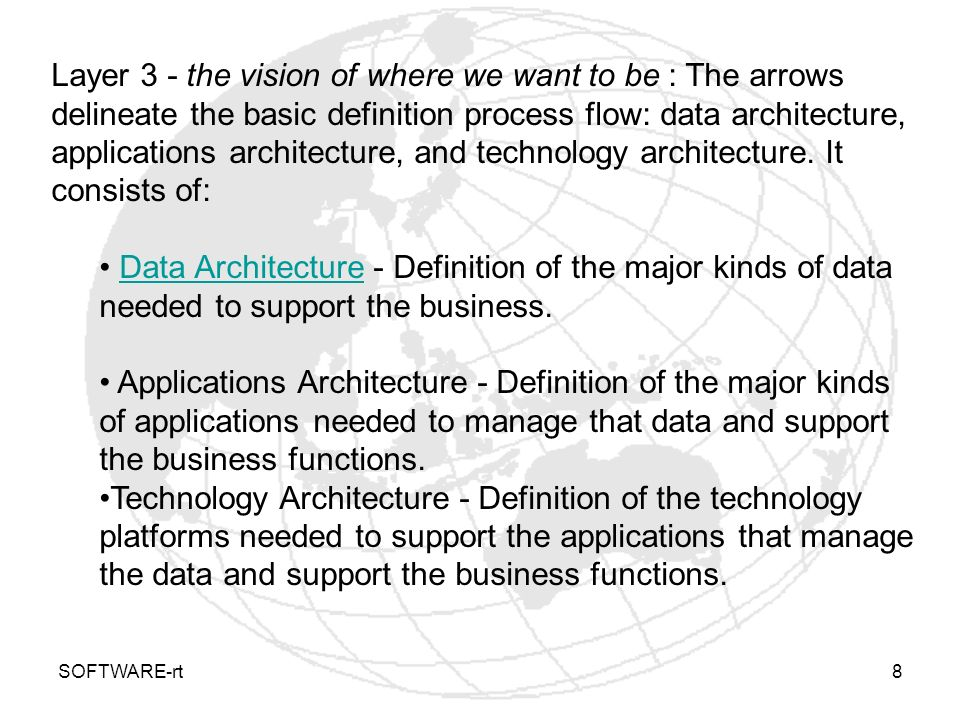 Layer 3 - the vision of where we want to be : The arrows delineate the basic definition process flow: data architecture, applications architecture, and technology architecture. It consists of: