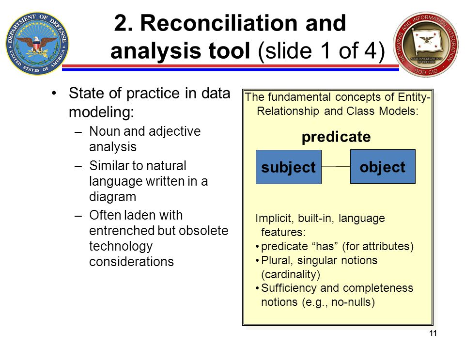 2. Reconciliation and analysis tool (slide 1 of 4)