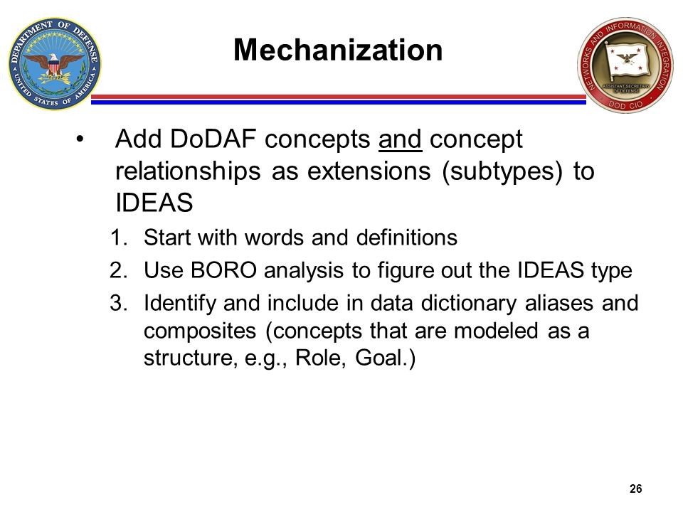 Mechanization Add DoDAF concepts and concept relationships as extensions (subtypes) to IDEAS. Start with words and definitions.