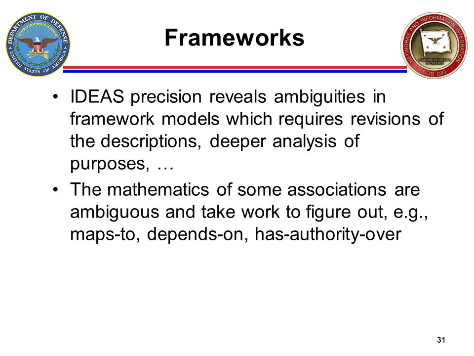 FrameworksIDEAS precision reveals ambiguities in framework models which requires revisions of the descriptions, deeper analysis of purposes, …