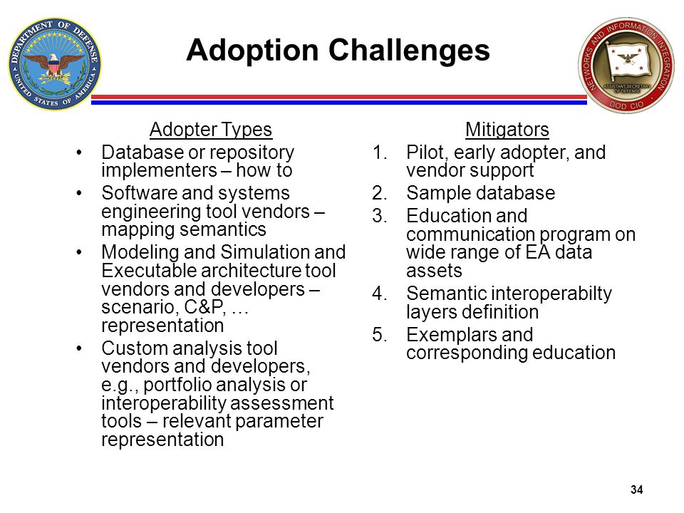 Adoption Challenges Adopter Types