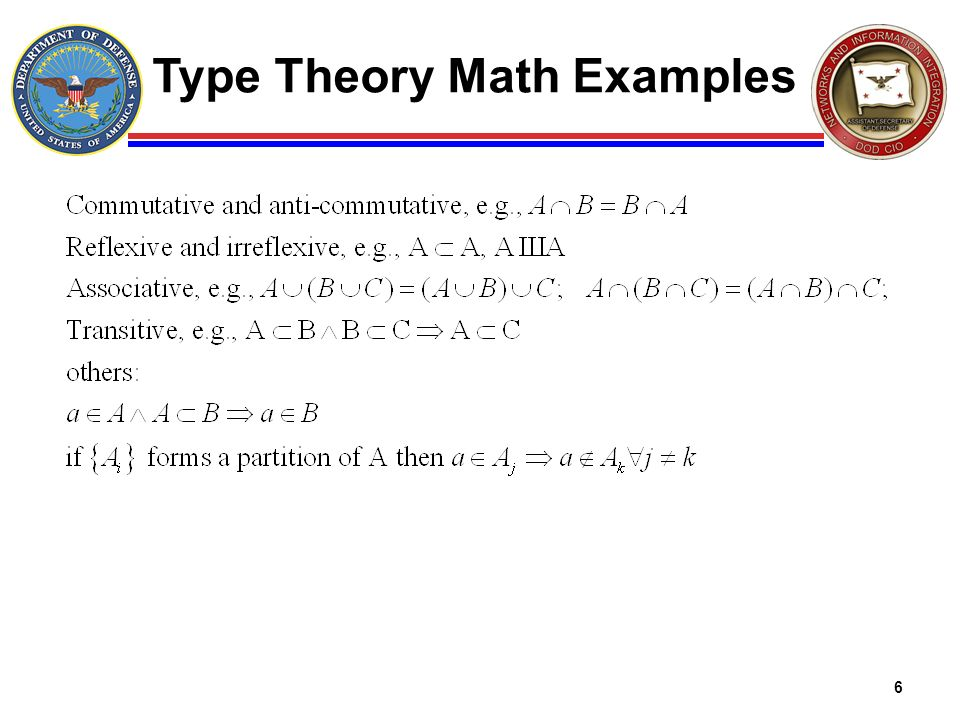 Type Theory Math Examples