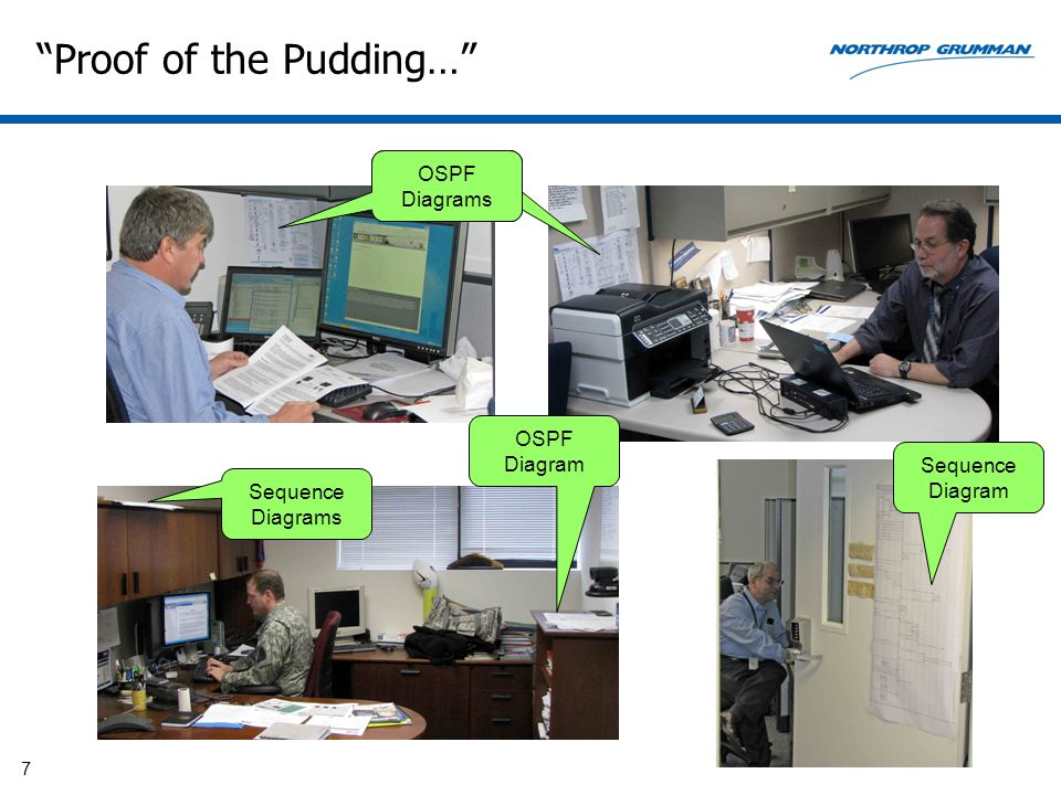 Proof of the Pudding…