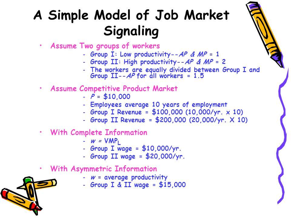 A Simple Model of Job Market Signaling