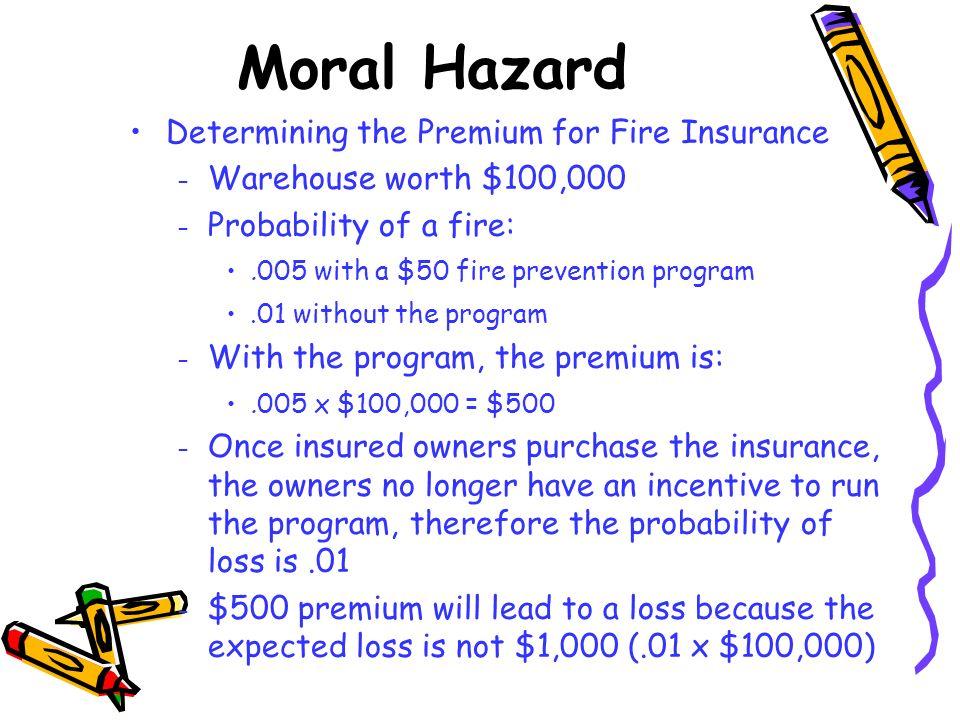 Moral Hazard Determining the Premium for Fire Insurance