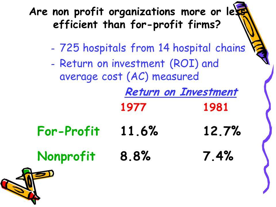 For-Profit 11.6% 12.7% Nonprofit 8.8% 7.4%