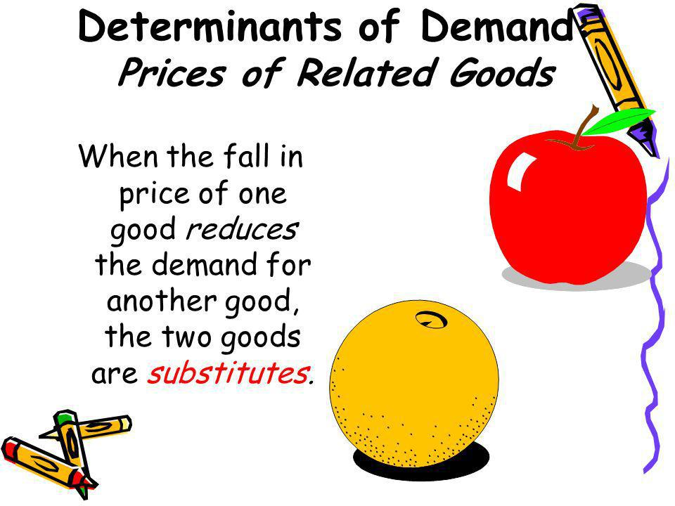 Determinants of Demand: Prices of Related Goods
