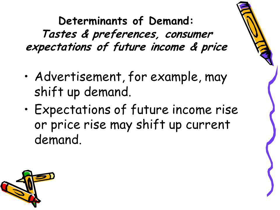 Advertisement, for example, may shift up demand.