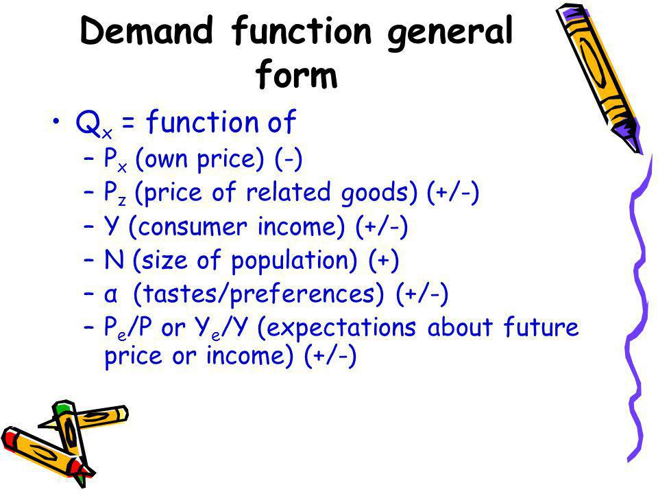 Demand function general form