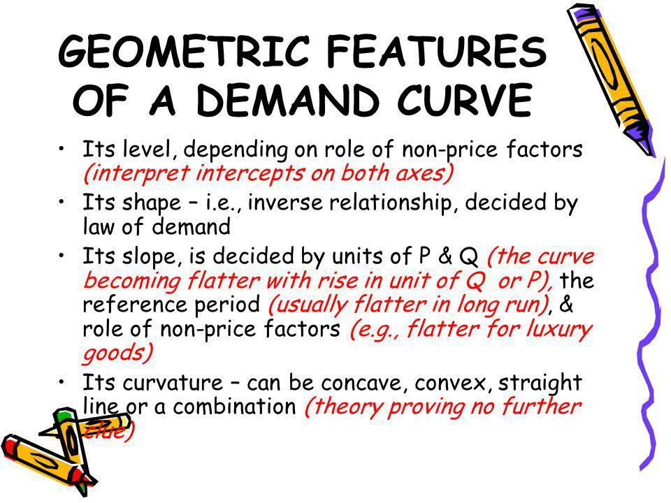 GEOMETRIC FEATURES OF A DEMAND CURVE