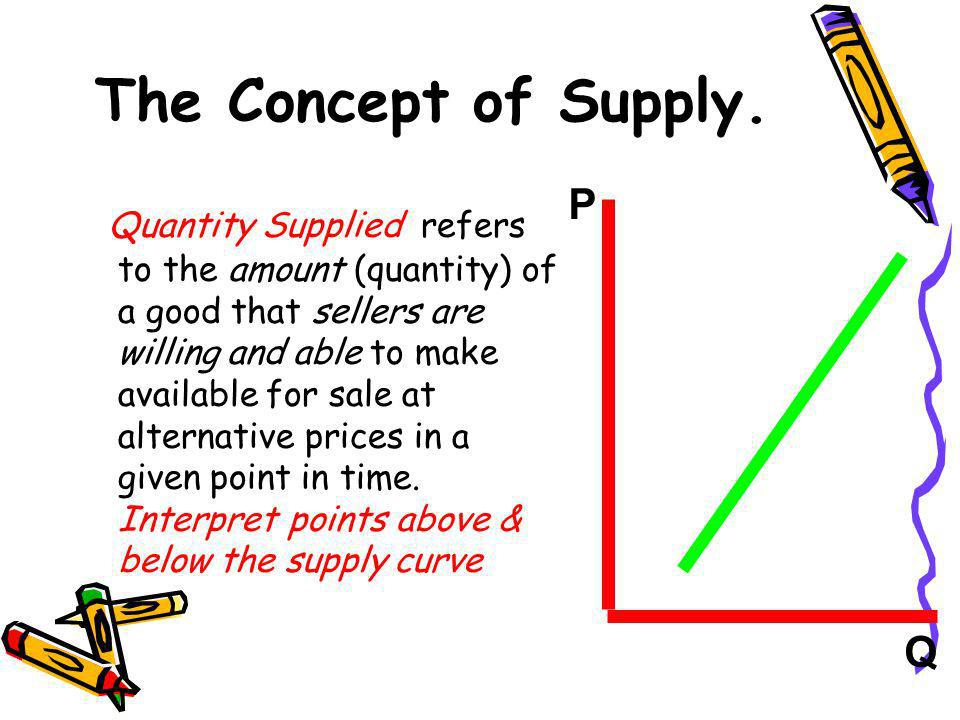 The Concept of Supply. P.