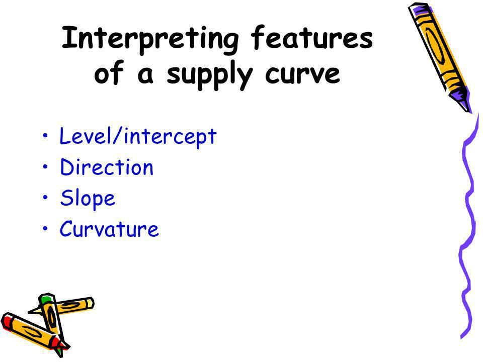 Interpreting features of a supply curve
