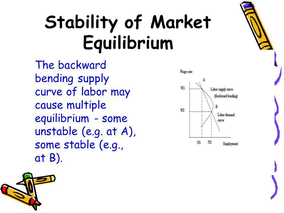 Stability of Market Equilibrium