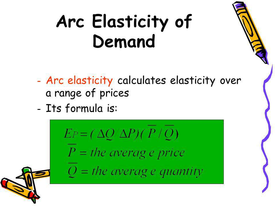 Arc Elasticity of Demand