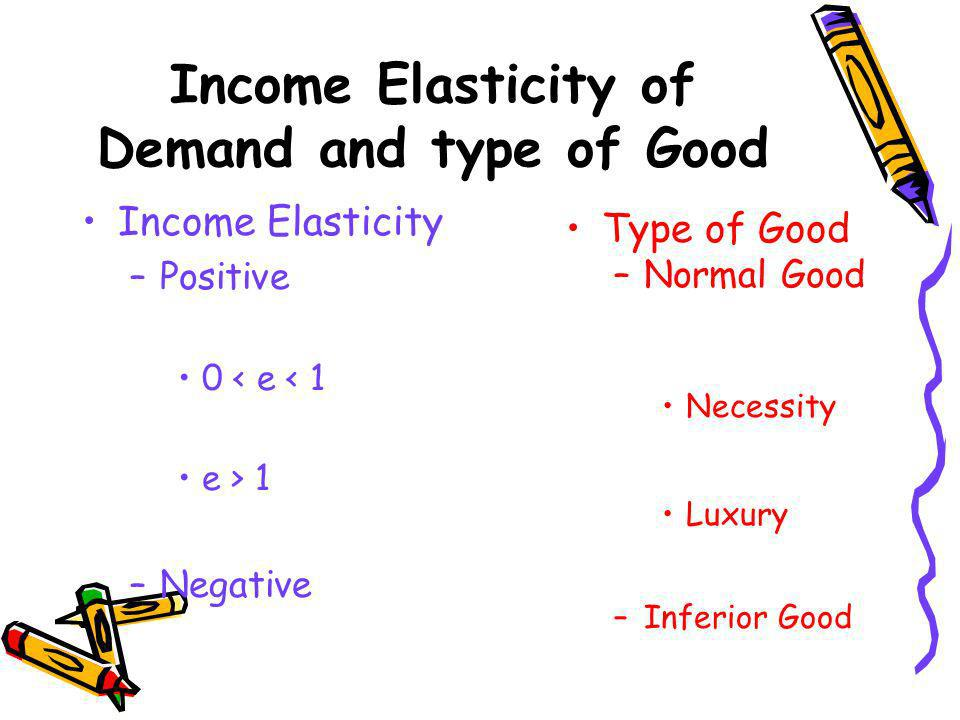 Income Elasticity of Demand and type of Good