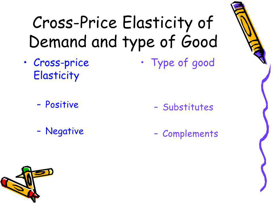 Cross-Price Elasticity of Demand and type of Good