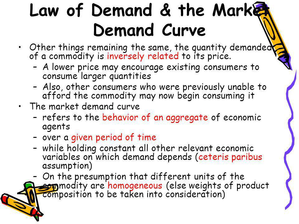 Law of Demand & the Market Demand Curve