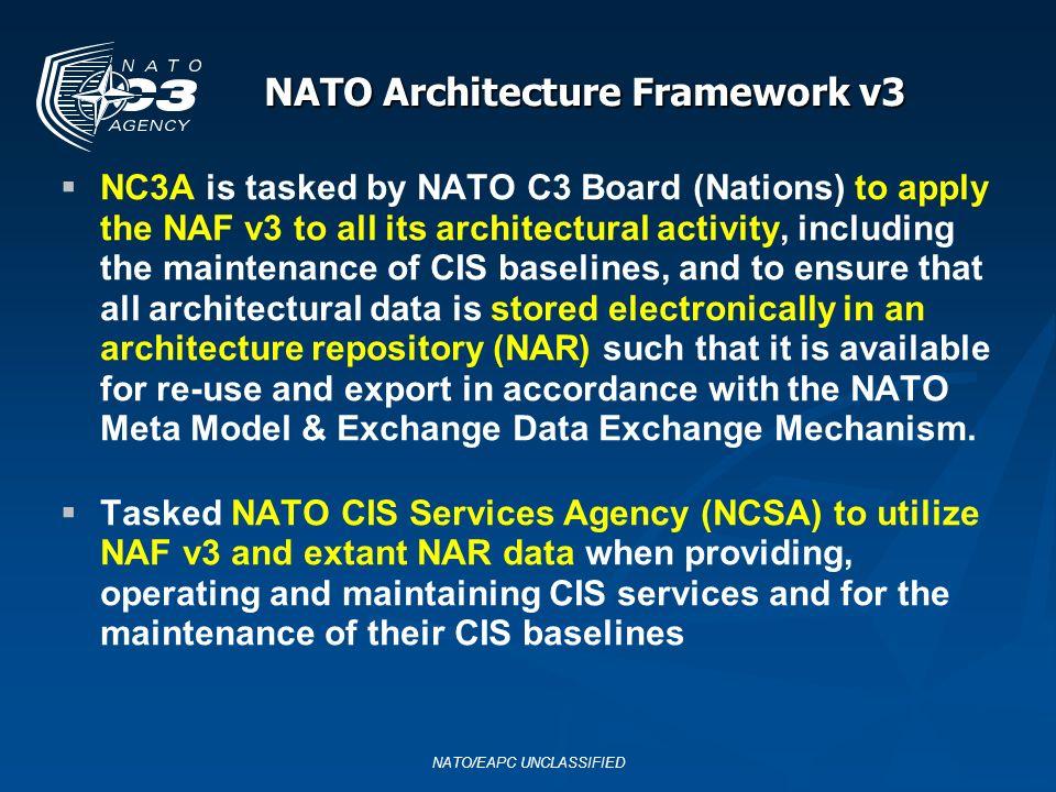 NATO Architecture Framework v3