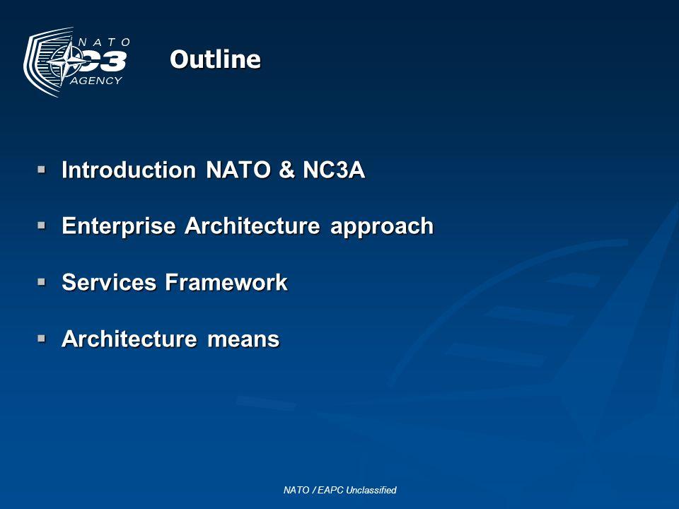 NATO / EAPC Unclassified
