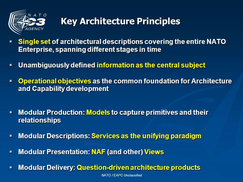 Key Architecture Principles