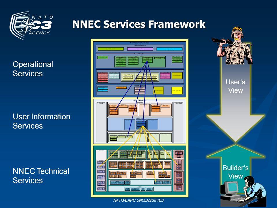 NNEC Services Framework