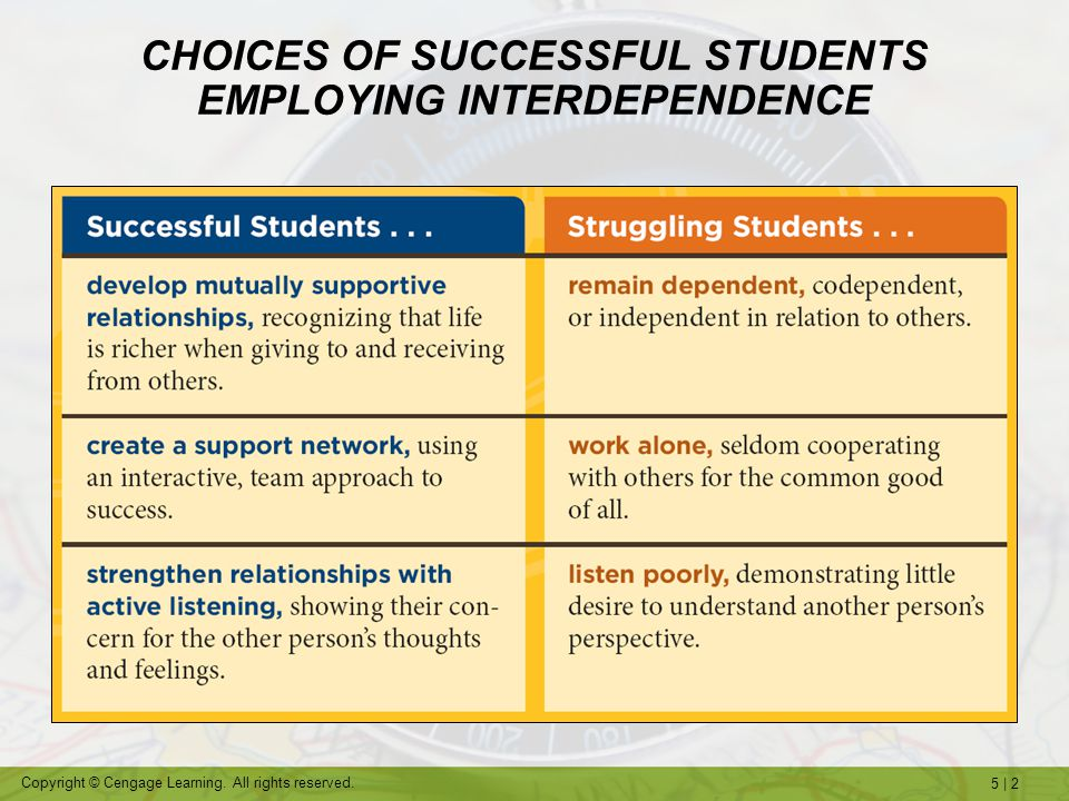 CHOICES OF SUCCESSFUL STUDENTS EMPLOYING INTERDEPENDENCE