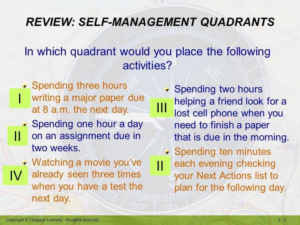 REVIEW: SELF-MANAGEMENT QUADRANTS