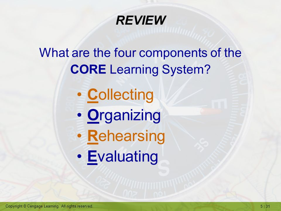 What are the four components of the
