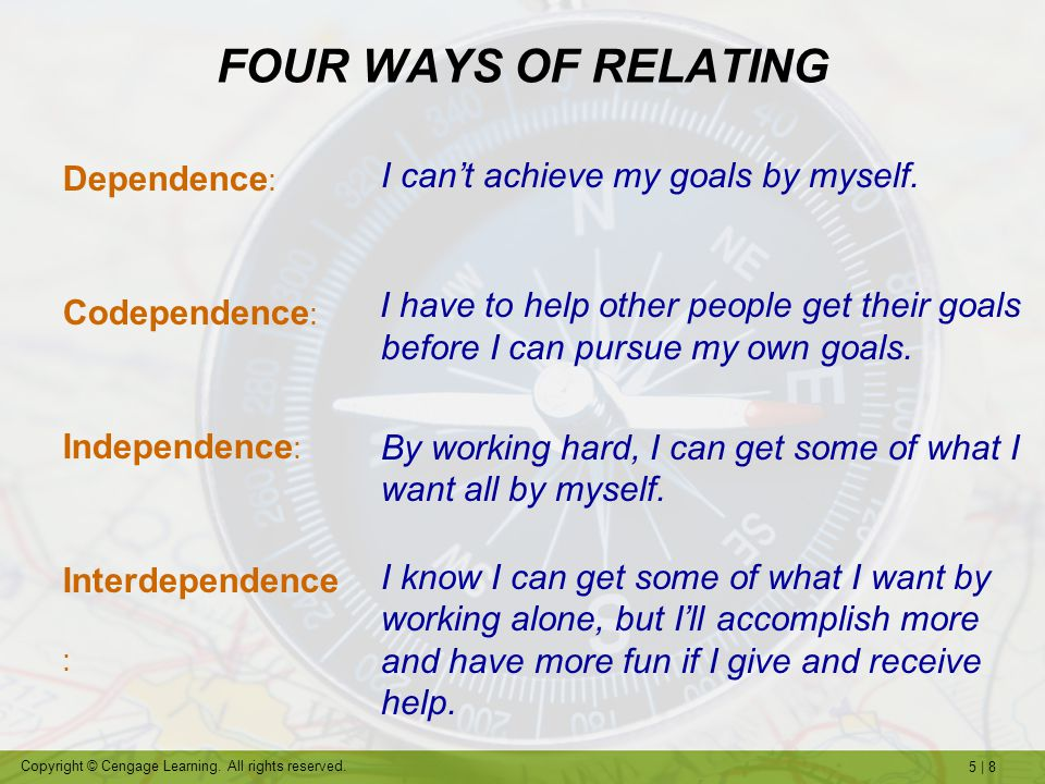 FOUR WAYS OF RELATING Dependence: Codependence: Independence: Interdependence: I can't achieve my goals by myself.