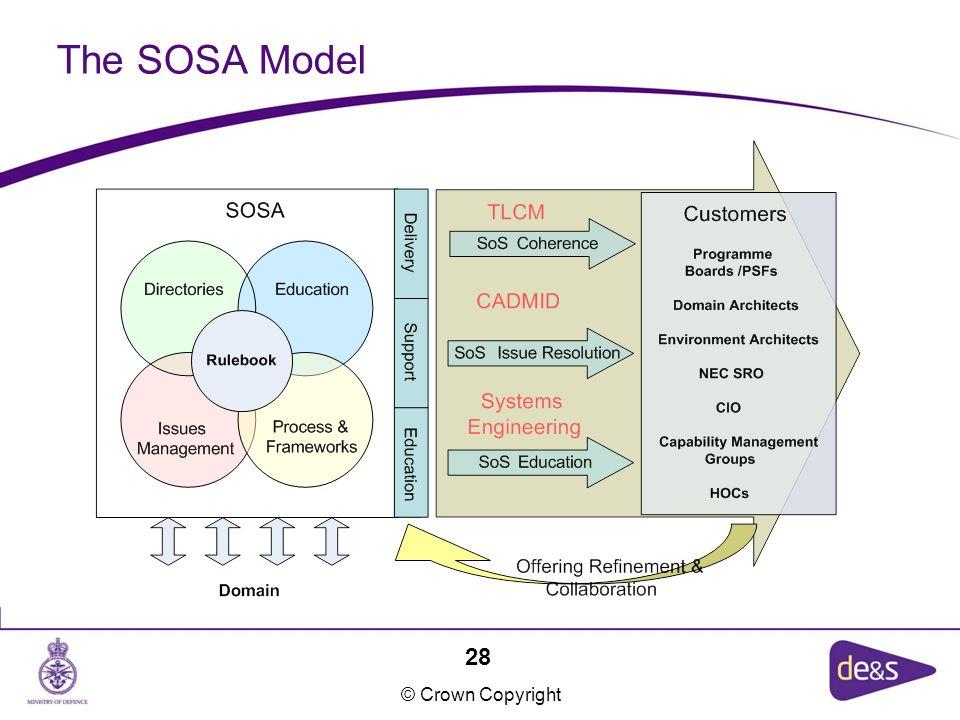 The SOSA Model