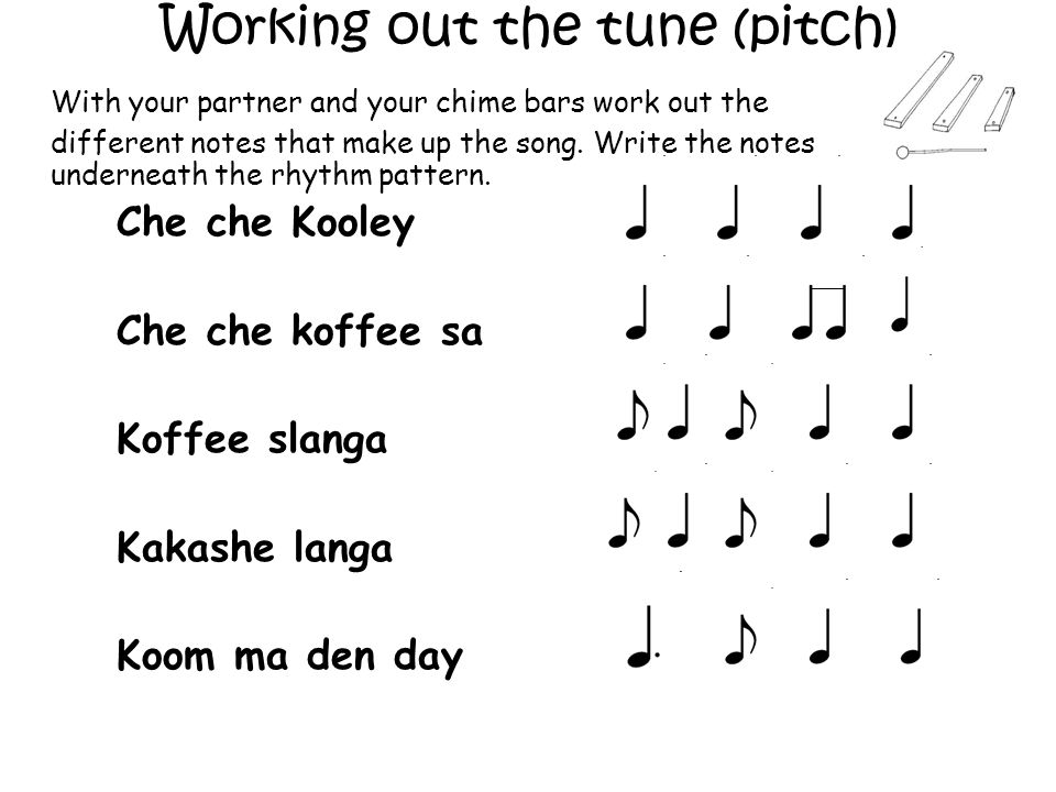 Working out the tune (pitch)