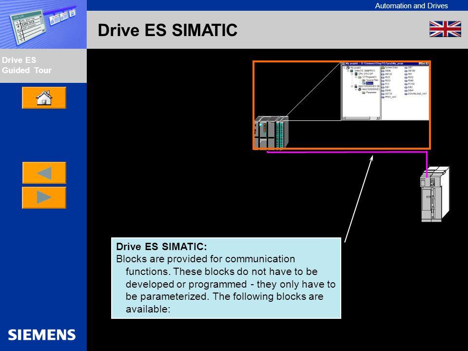 SIMATIC S7. Drive ES SIMATIC: